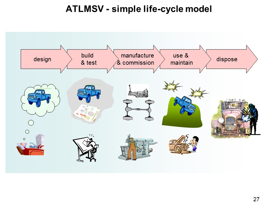 Simple Life cycle model - old