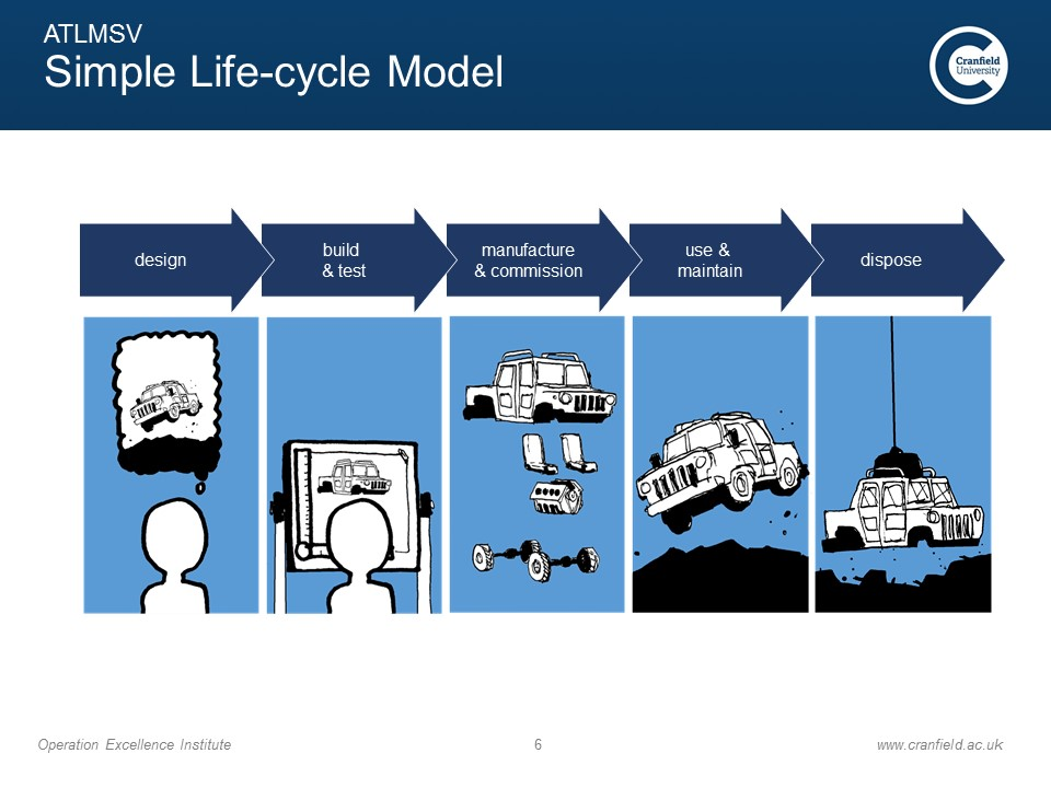 Simple Life cycle model - new